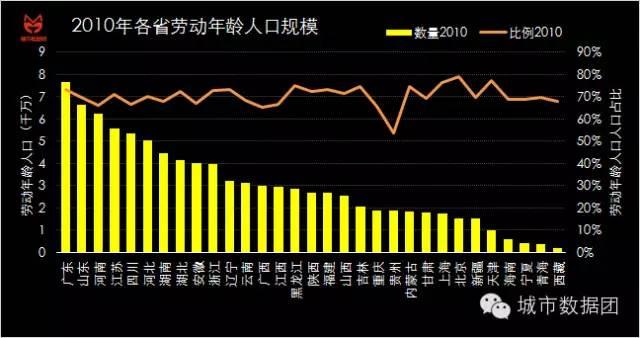 全球温州人的经济总量有多大_温州一家人
